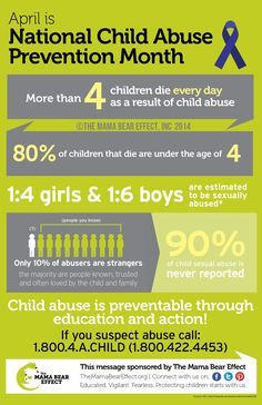© The Mama Bear Effect, Inc 2014   Poster we will be making available through our website to help raise awareness this April for Child Abuse Prevention Month - stay tuned, sign up for our email list for updates:   http://themamabeareffect.org/join-our-mailing-list.html