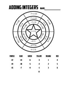 Adding Integers Coloring Page Sketch Coloring Page Integers Activities, Integers Worksheet, Adding And Subtracting Integers, Color Activities, Owl Coloring Pages, Coloring Sheets, Counting For Kids, Teacher Page, Order Of Operations