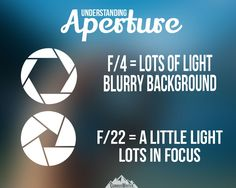 Aperture is a magical thing when you use it correctly. It's what takes your photos from average to pro. Not quite sure what it is or how to use it? That's exactly why I created this guide. Enjoy!