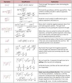 algebra 1 unit 7 exponent rules worksheet 2 simplify each math pinterest algebra algebra. Black Bedroom Furniture Sets. Home Design Ideas