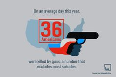 15 Statistics That Tell the Story of Gun Violence This Year 2015 Highlighting the trends and data that defined another bloody 12 months in America. 12.23.15