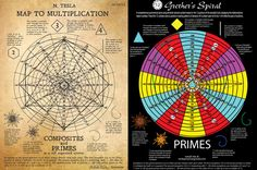 Hoaxing,+The+12x+Spiral,+and+Tesla