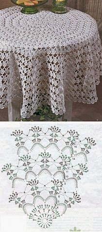 Tecendo Artes em Crochet: Lindas Toalhas de mesa com Gráficos!