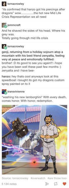 Overwatch Hanzo Tumblr text post