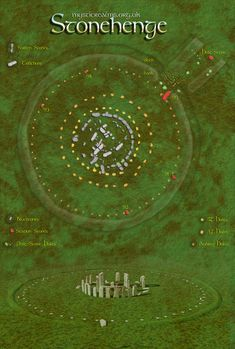 aerial photo of Stonehenge - showing stone placement. Ancient Mysteries, Ancient Ruins, Ancient Art, Atlantis, Celtic Culture, Book Of Shadows, Ancient Civilizations, British History, Astronomy