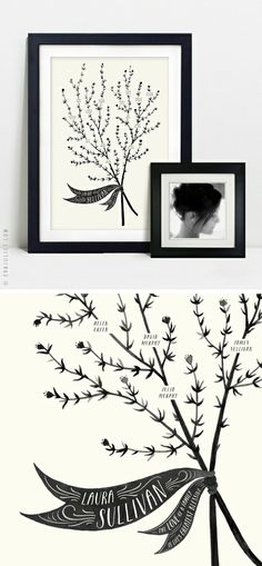 Family tree inspiration piece from Eva Juliet.