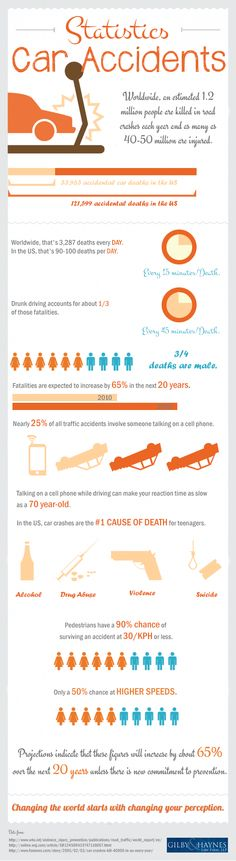 Car Accidents Statistics [INFOGRAPHIC] #Car #Accident #Stats #Infographic