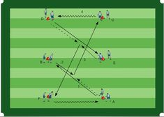 Passing game in a rectangle (with goal completion) – Football Tactics