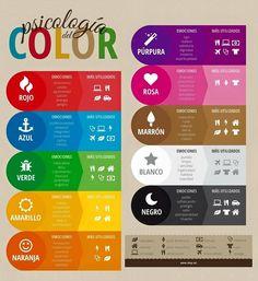 Psicologia del Color, una herramienta importante para tus Diseños... #ImprimeTuEstilo #PersonalizaTuMundo