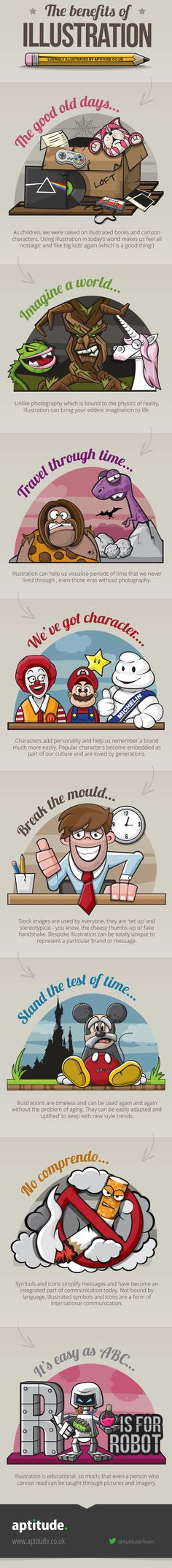 The Importance of Illustration Infographic