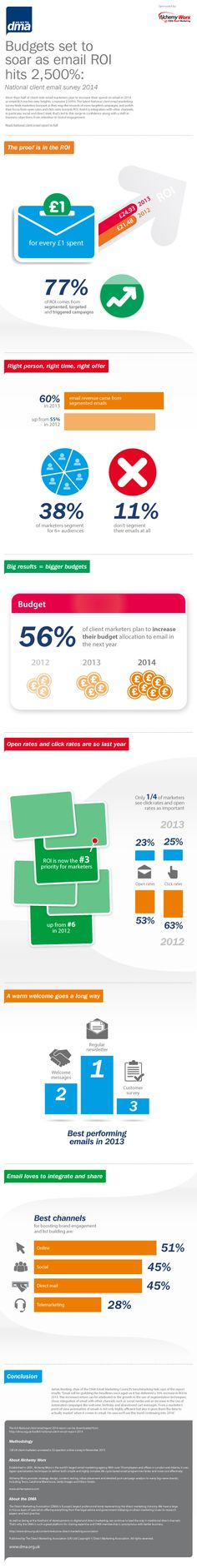 National client email report 2014