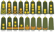 military ranks - Indian Army