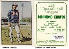 Chico Ruiz Signed 1978 International League Card JSACOA . $100.00. Major League InfielderChico RuizHand Signed 1978 International League Baseball CardRuiz Played For:Atlanta Braves 1978, 1980 .WONDERFUL AUTHENTIC CHICO RUIZ BASEBALL COLLECTIBLE!!SIGNATURE IS AUTHENTICATED BY JAMES SPENCE AUTHENTICATION (JSA) WITH NUMBERED JSA STICKER ON ITEM AND MATCHING JSA CERTIFICATE OF AUTHENTICITY (COA) INCLUDED WITH ITEMJSA COA: # F 94684