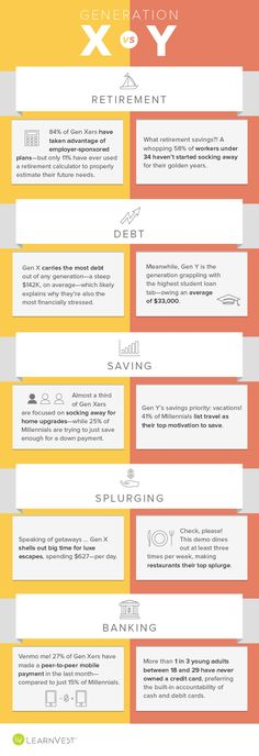From saving to splurging, here's how these dueling demos *really* compare when it comes to money matters. More