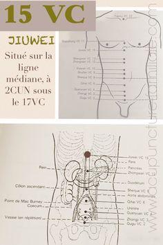 Stress, Muscle Anatomy, Traditional Chinese Medicine, Qigong, Reflexology, Pain Relief, Saint Basile, Calories, Massage