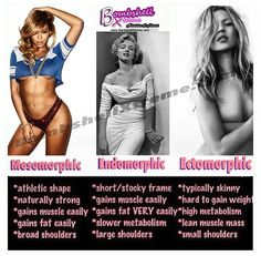 Keto Diet plan – Best Way for weight loss 6 Week Body Makeover, Mesomorph Women, Endomorph Diet, Pear Body, Diets For Women, Loose Weight, Body Image, Easy Workouts, Workout Challenge