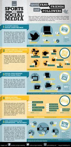 Sports and Social Media   #infographic #SocialMedia #Sports