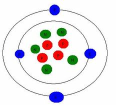 Bohr Model of Phosphorus]   dialysis   Pinterest   Bohr model