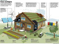 Sustentabilidade | Flickr – Condivisione di foto!