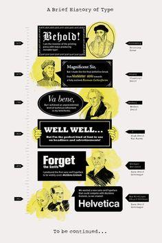 Actualité / La typo en 6 tableaux / étapes: design & culture visuelle