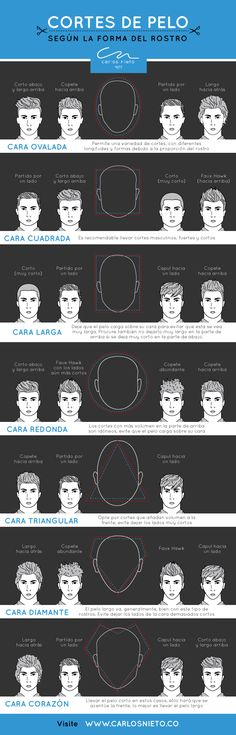 Haarschnitte nach Gesichtsform Carlos Nieto - Vestir, cortes de pelo y más en hombres - Hairstyles Haircuts, Haircuts For Men, Trendy Hairstyles, Style Masculin, Men Style Tips, Hair And Beard Styles, Cut And Style, Face Shapes, Style Guides