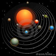 Otra vista del Sistema Solar.