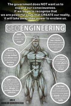 GeoEngineering.  These habits are bad for minds and bad for our bodies.