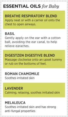 Essential Oils for Baby and their uses