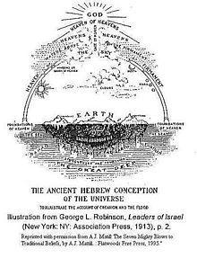 Gênesis – Wikipédia, a enciclopédia livre. Antiga concepção hebraica de universo. Em 31/10/2013.