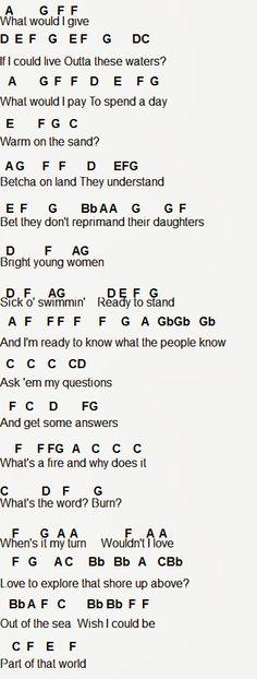 flute fingerings printable | Fingering Charts | Flute ...