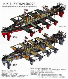 HMS Python, approccio semirealistico al design #SteamPunk. Aye, Captain!