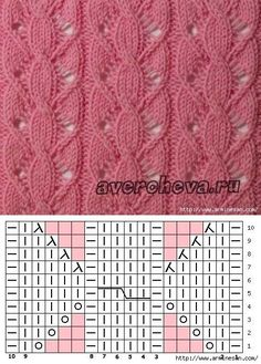 New spokes openwork pattern from avercheva.ru.