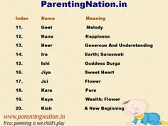 Indian Baby Girl Names With Meaning Happiness