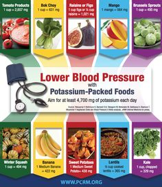 You can lower your blood pressure with food!