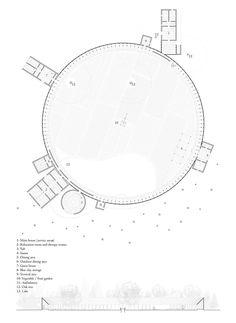 Arquitectura. Dibujos. Plantas
