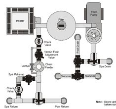 plumbing diagram for pool spa jets in pool pump system plumbing rh pinterest com