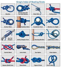 Grog's sailing knots