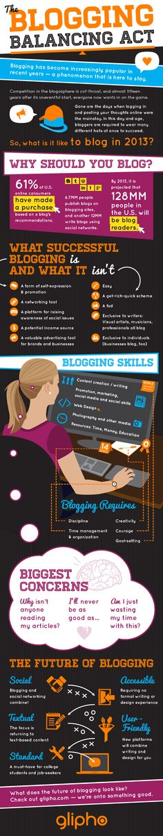 The Blogging Balancing Act #infographic