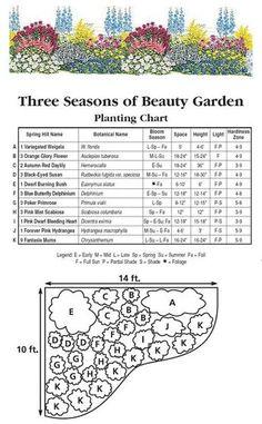 Three-season garden
