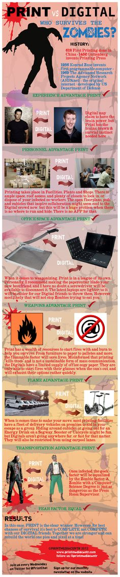 Print_vs_Digital_Zombie_Survival