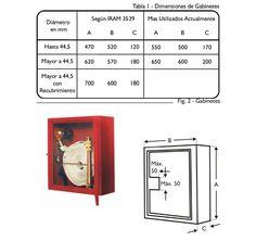 #ClippedOnIssuu from Diseño de instalaciones contra incendio - Hidrantes