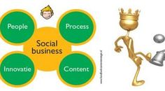 Social Business, Online Marketing, Cases, Content