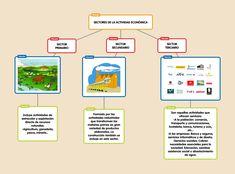Unos cuantos recursos más para trabajar (jijijij) este tema:             ACTIVIDAD JCLIC                                              ... Preschool Crafts, Geography, Education, Tips, Nature, Fun, Ideas, Socialism, History Activities
