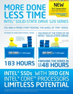 More Done in Less Time - Intel SSD