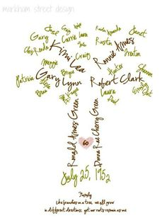 Personalized Family Tree.  Great gift for grandparents.