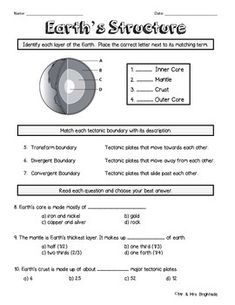 Worksheet 6th Grade Earth Science Worksheets exploring plate tectonics and teaching on pinterest earths structure test focusing crust layers tectonic plates volcanoes earthquakes