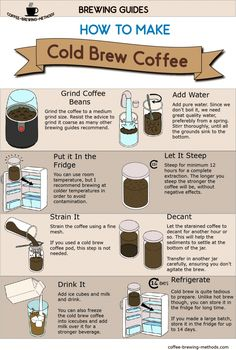 Cold Brew Coffee Infographic - Coffee Grinder - Ideas of Coffee Grinder Coffee Love, Best Coffee, Coffee Shop, Coffee Barista, French Press Iced Coffee, French Press Cold Brew, Coffee Study, Iced Coffee At Home, Coffee Jelly