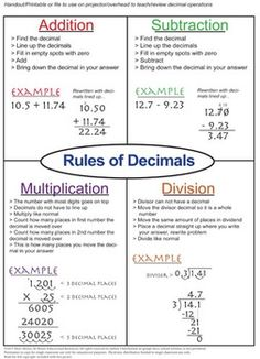 Decimals Rules of Decimals Engaging Graphic Organizer and Guided Notes a FREEBIE math Rules of Decimals Lesson Freebie with Guided Notes Math Charts, Math Anchor Charts, Division Anchor Chart, Math Strategies, Math Resources, Math Tips, Algebra Activities, Math Worksheets, Algebra Projects