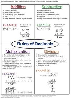 Decimals Rules of Decimals Engaging Graphic Organizer and Guided Notes a FREEBIE math Rules of Decimals Lesson Freebie with Guided Notes Math Anchor Charts, Division Anchor Chart, Fifth Grade Math, Sixth Grade, Third Grade Writing, Math Fractions, Math Math, Multiplying Decimals, Dividing Decimals