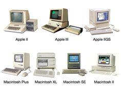 The Apple Macintosh History
